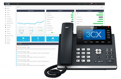 Solutions By Need: 3CX Communications System