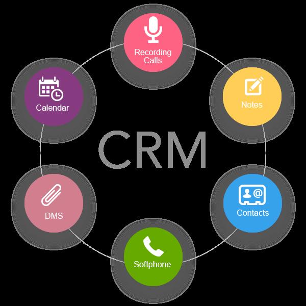App & CRM Integration